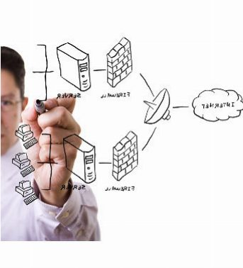 write e1513983126259 - Managed IT Solutions