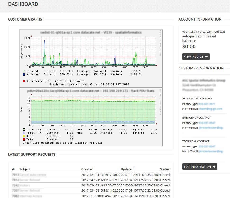 client portal - Datacate Client Portal